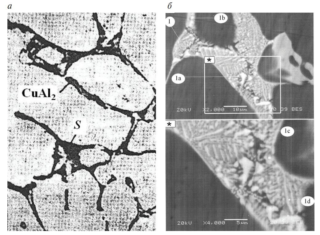 Микроструктура слитка и строение эвтектики в сплаве Д16