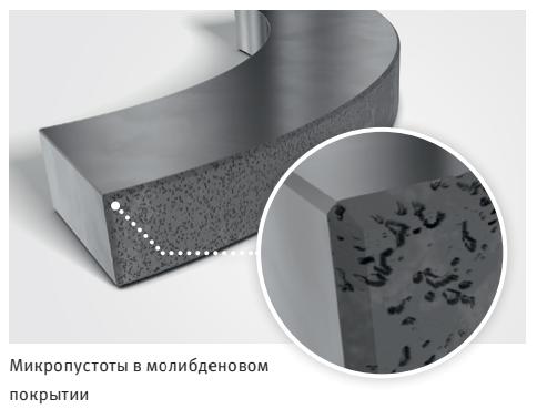 Молибденовые покрытия поршневого кольца - микропустоты