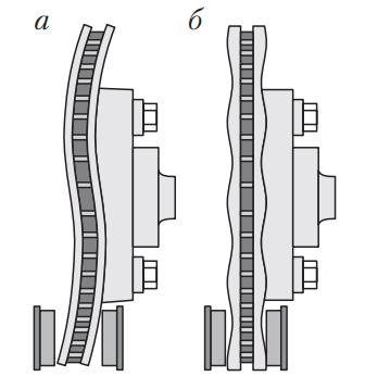Неисправности тормозного диска — боковое коробление и неравномерный износ