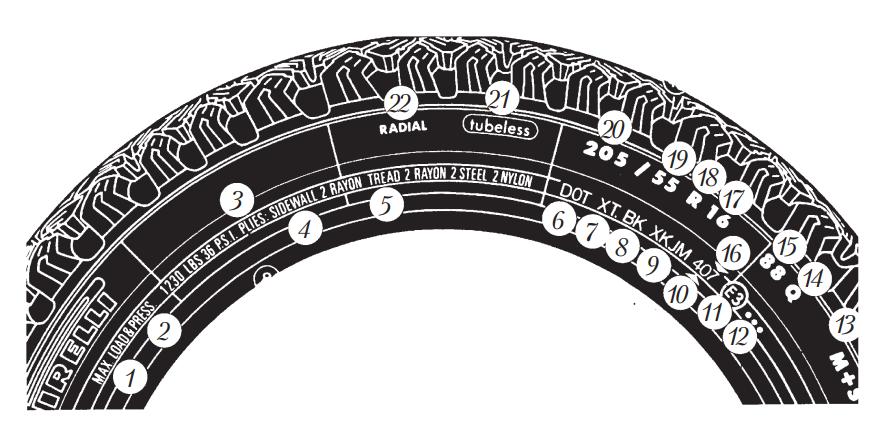 Обозначение шины легкового автомобиля