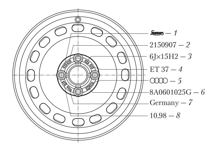 Обозначения дисков
