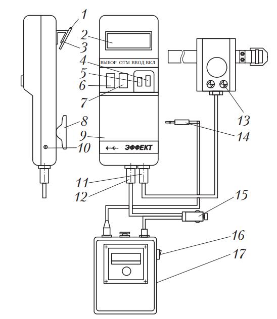 Общий вид измерителя эффективности тормозных систем «Эффект»