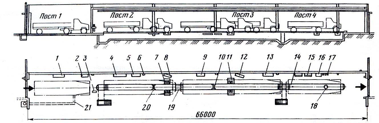 Однолинейная линия ТО-1, совмещенная с Д-1