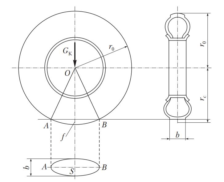 Основные параметры шины в статическом состоянии