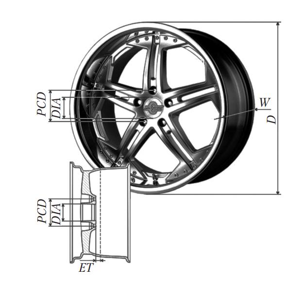 Основные размеры диска колеса