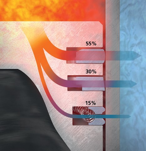 Отвод тепла в поршневых кольцах