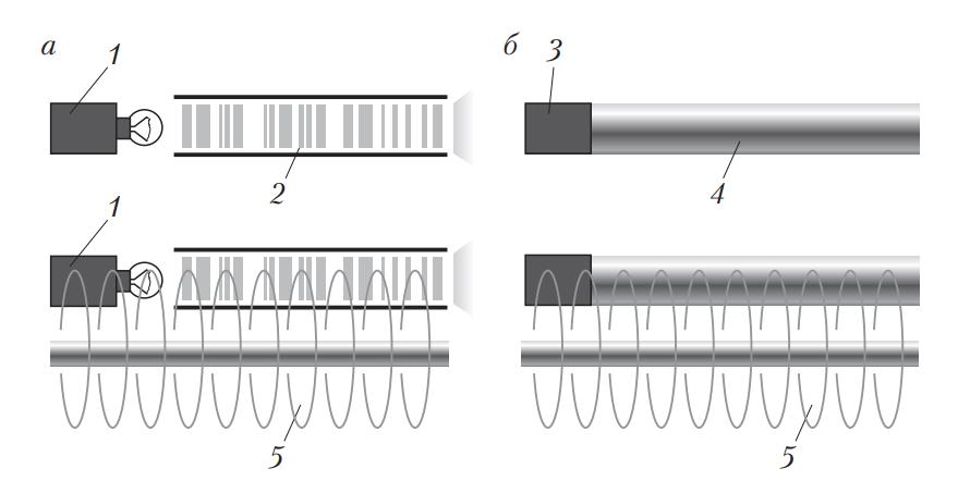 Передача тока по волоконно-оптическому и металлическому проводникам