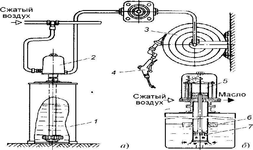 Пневматическое маслораздаточное устройство