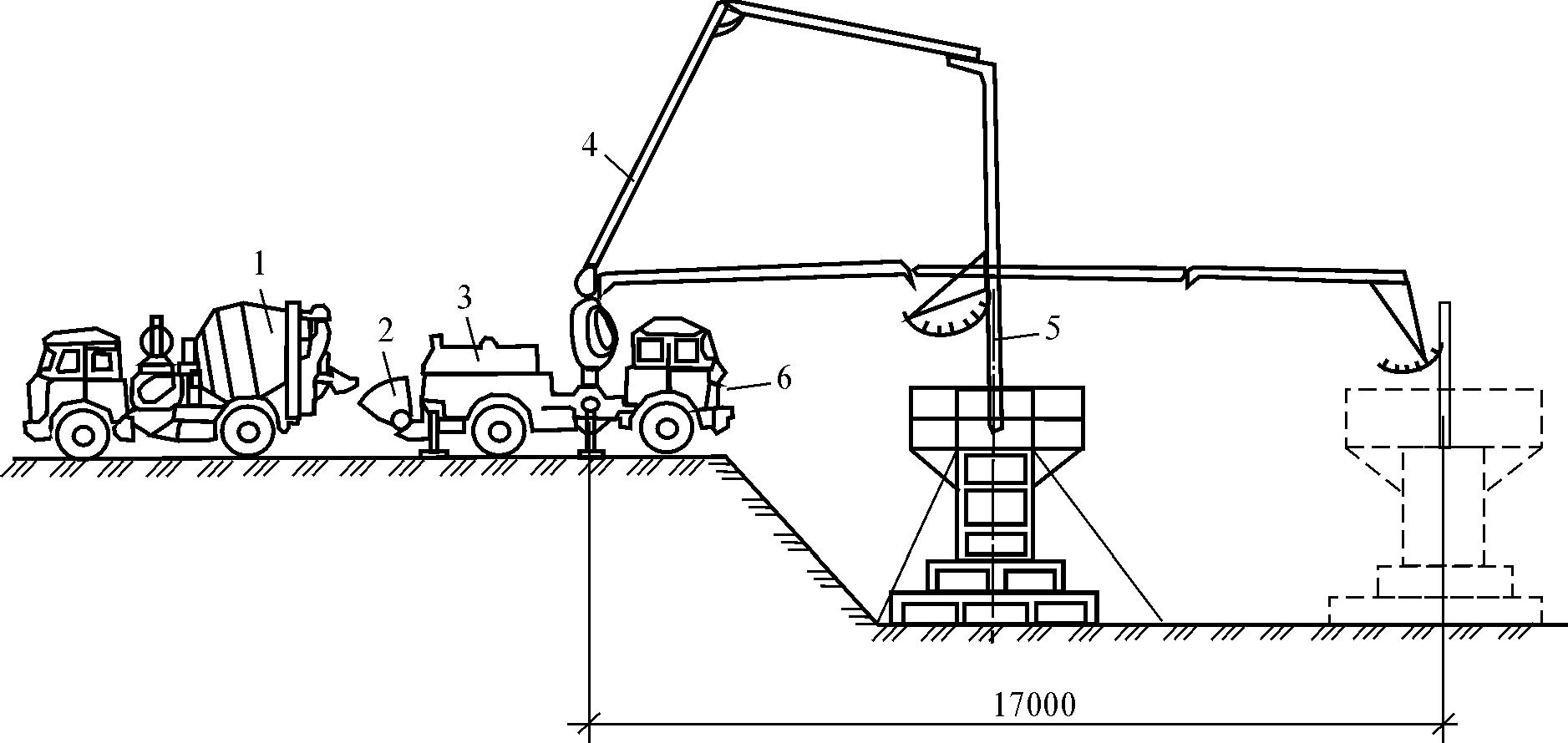 Подача бетонной смеси автобетононасосом