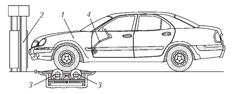 Положение автомобиля на тормозном стенде