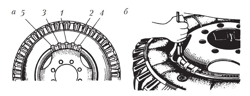 Порядок и способ установки грузиков на колесе при балансировке на ступице