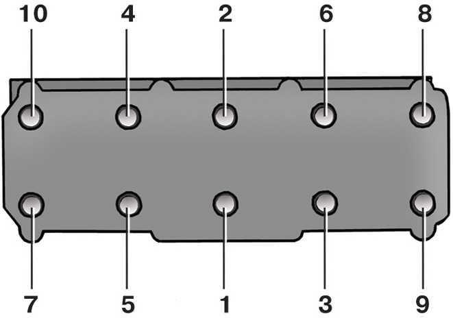 Порядок затяжки болтов крепления блока цилиндров