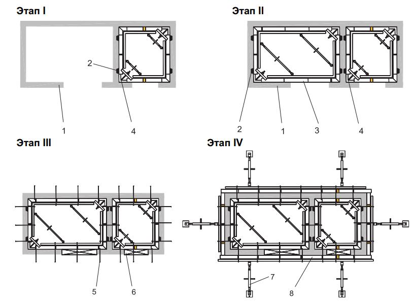 Последовательность монтажа опалубки шахт лифтов