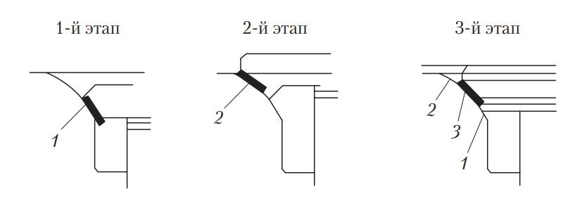 Последовательность обработки фасок клапанов