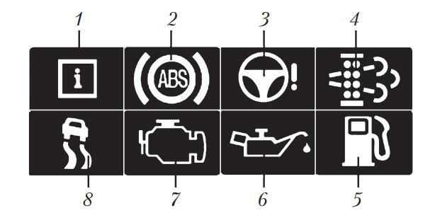 Пример сигнализаторов и индикаторов приборного щитка автомобиля