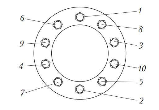 Пример затяжки колесных гаек грузового автомобиля