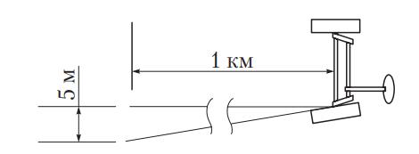 Принцип определения положения колес