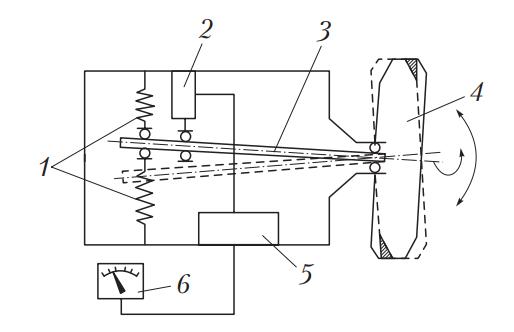Принципиальная схема балансировочного станка