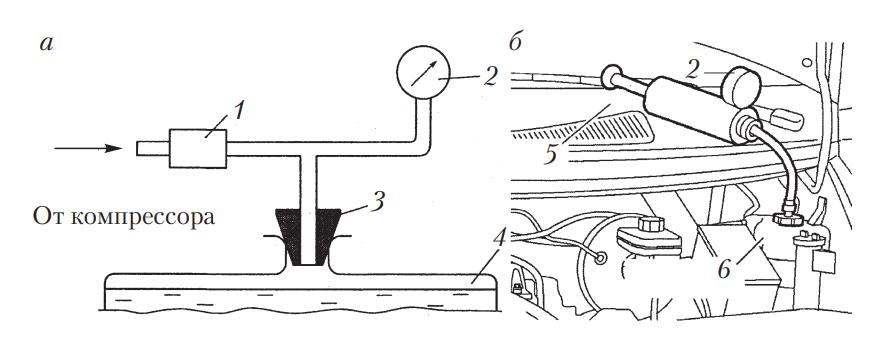 Проверка герметичности системы охлаждения