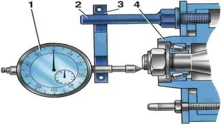 Проверка осевого зазора подшипников ступицы переднего колеса приспособлением 7834.9505