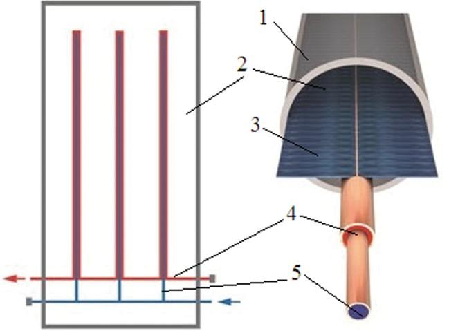 Прямоточная коаксиальная трубка в вариантах с цилиндрическим и перьевым абсорберами