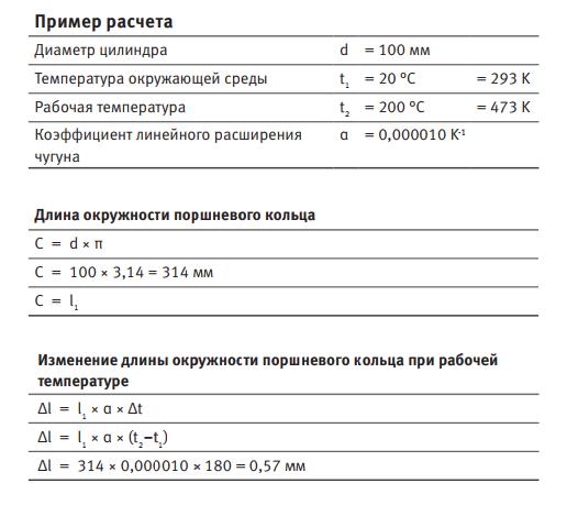 расчет длины окружности поршневого кольца при рабочей температуре