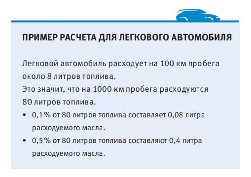 расчет расхода моторного масла для легкового автомобиля