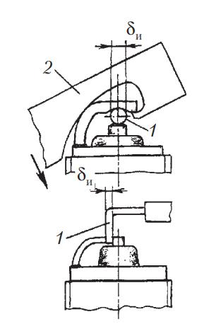 расположение электродов и способы проверки искрового промежутка