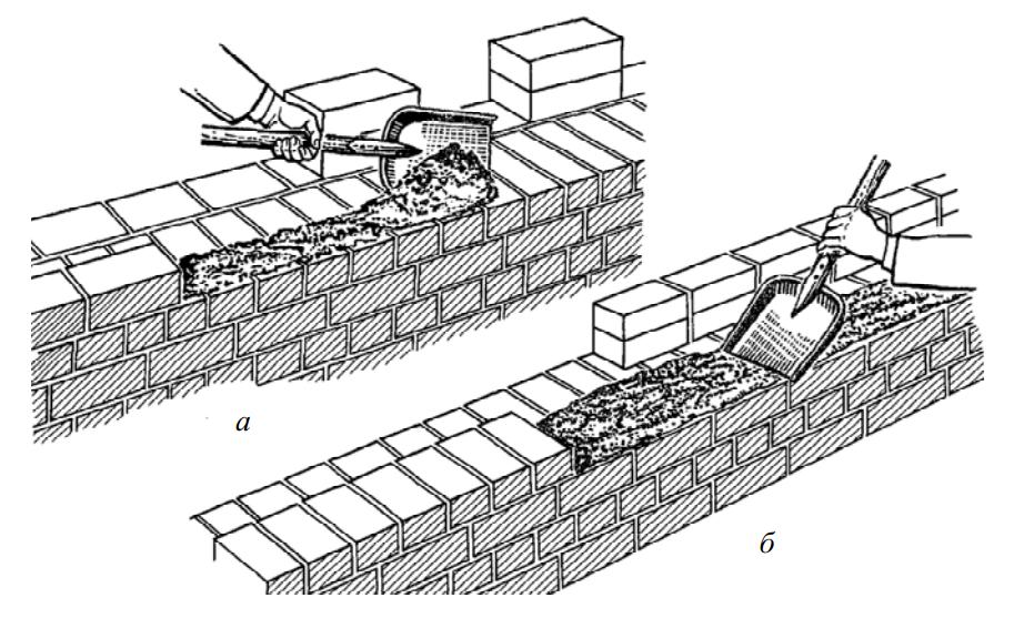 Расстилание и разравнивание раствора лопатой совковой