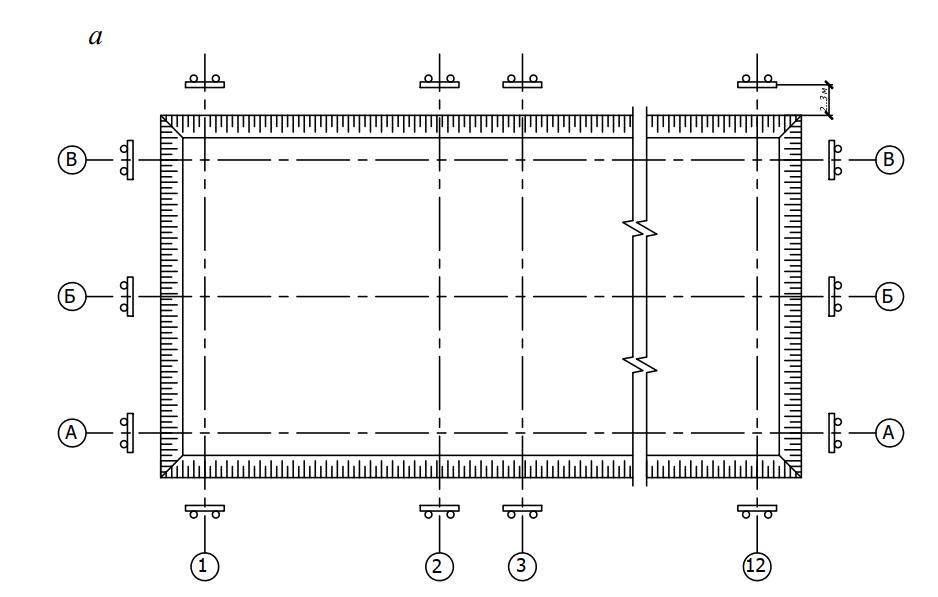 Разбивка и привязка здания на местности – закрепление главных осей здания