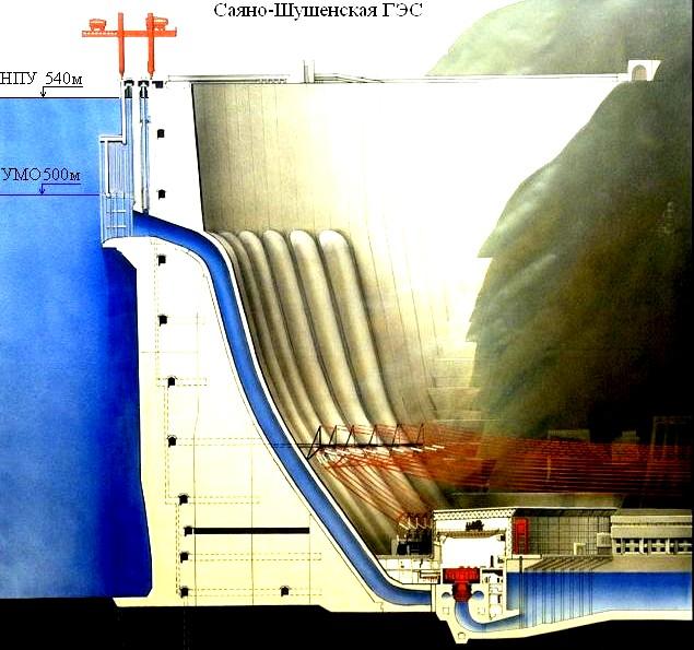 Разрез Саяно-Шушенской ГЭС