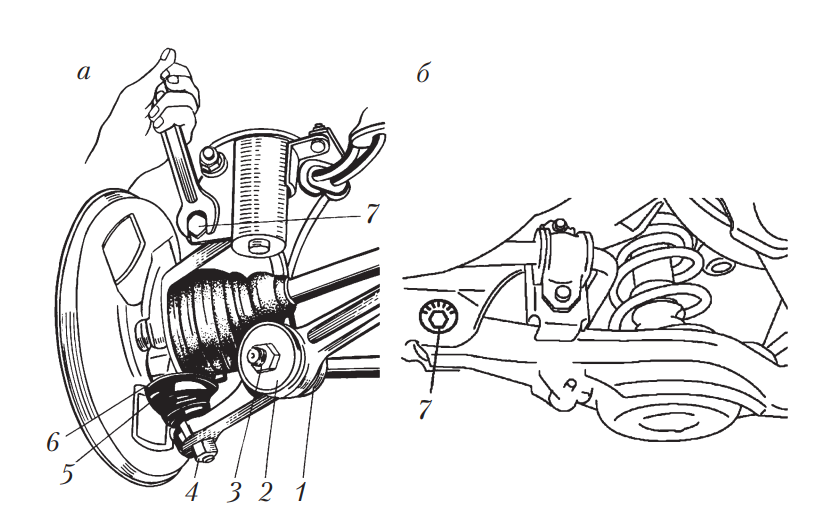 Регулировка развала передних колес автомобиля эксцентриковыми болтами
