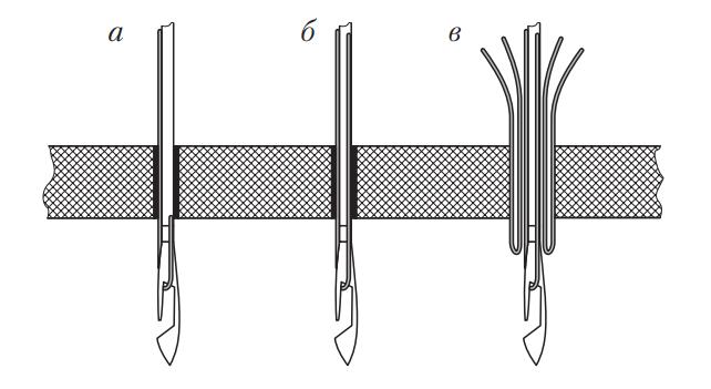 Ремонт повреждений различного диаметра при помощи жгутиков