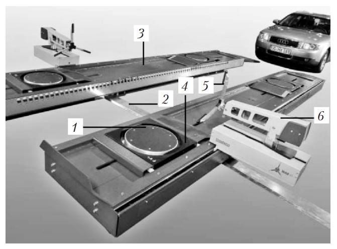 Роботизированная система WAB 01 для проверки и регулировки углов управляемых колес