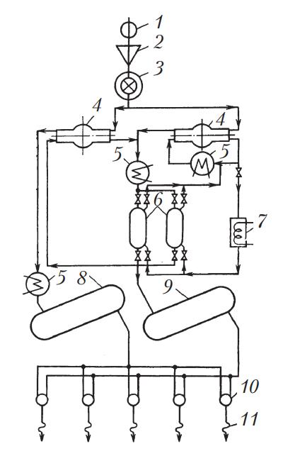 Схема АГЗКС