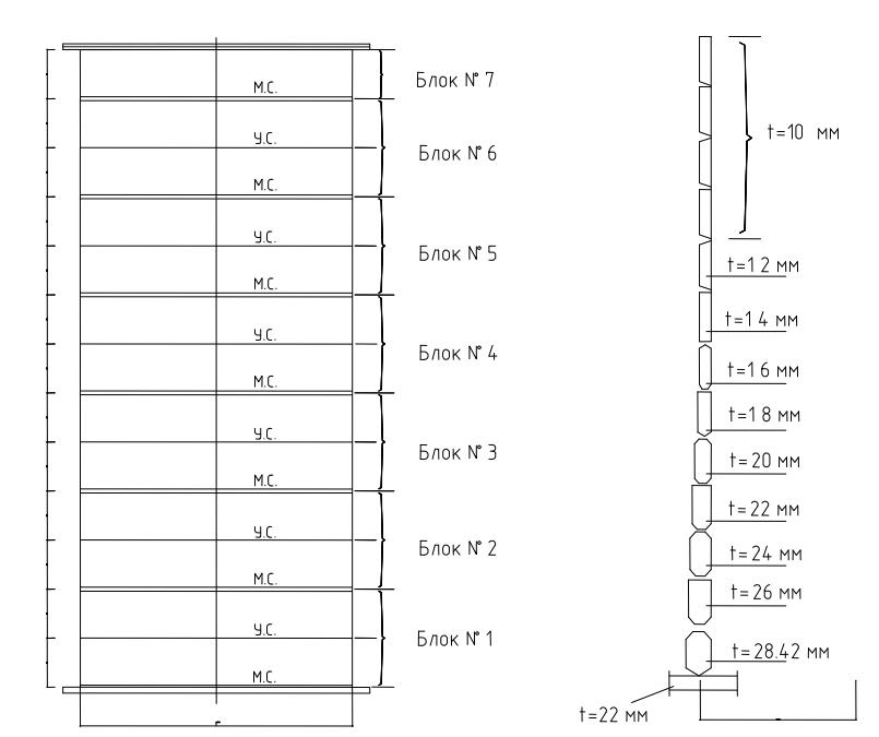 Схема членения корпуса на монтажные блоки