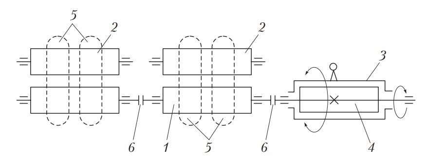 Схема двухроликового стенда тяговых качеств балансирным нагрузочным устройством
