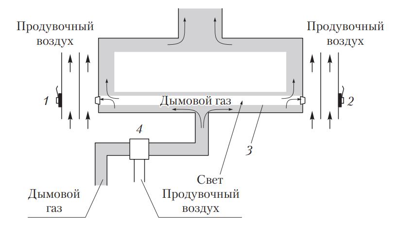 Схема дымомера