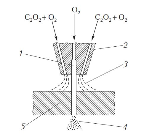 Схема газокислородной резки