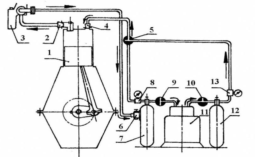 Схема газового расходомера КИ-4887