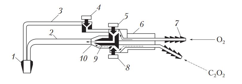 Схема инжекторного резака
