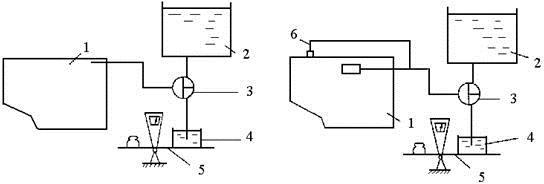 Схема измерения расхода топлива весовым методом