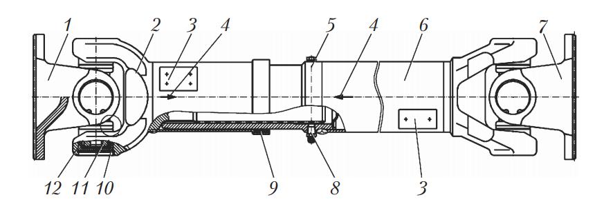 Схема карданной передачи