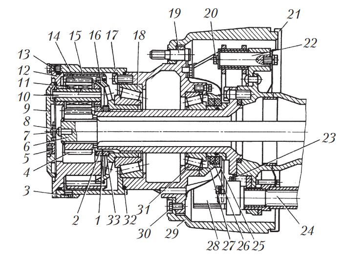 Схема колесной передачи автомобиля МАЗ