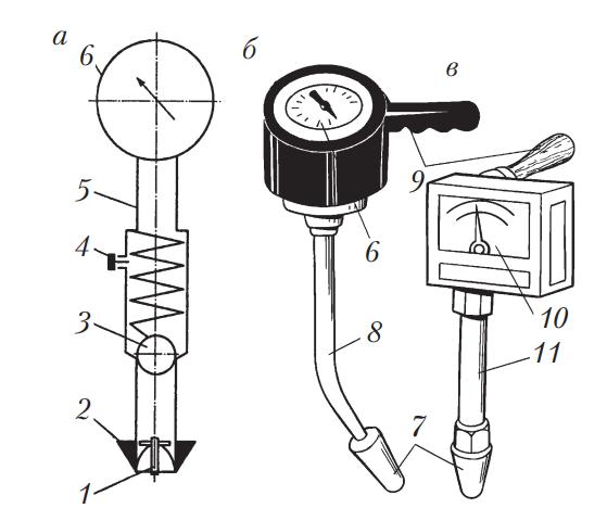 Схема компрессометра и компрессографа