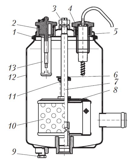 Схема масляного бака гидроусилителя рулевого управления