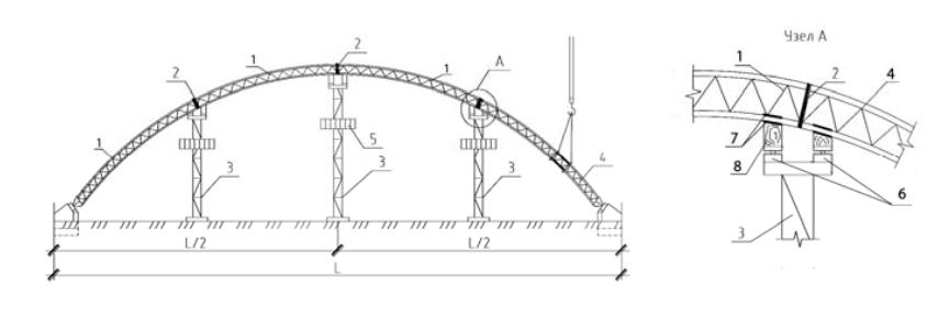 схема монтажа арочной конструкции с использованием временных опор
