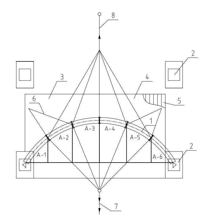 Схема монтажа арок на сплошных подмостях