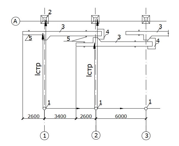 схема монтажа колонн способом «скольжения»
