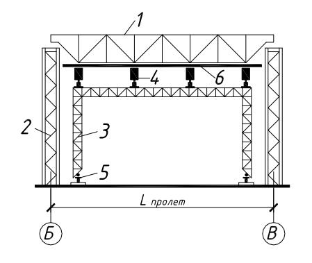 Схема монтажа покрытия с помощью высокого установщика